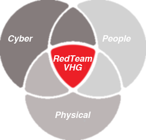 vhg-redteam-t